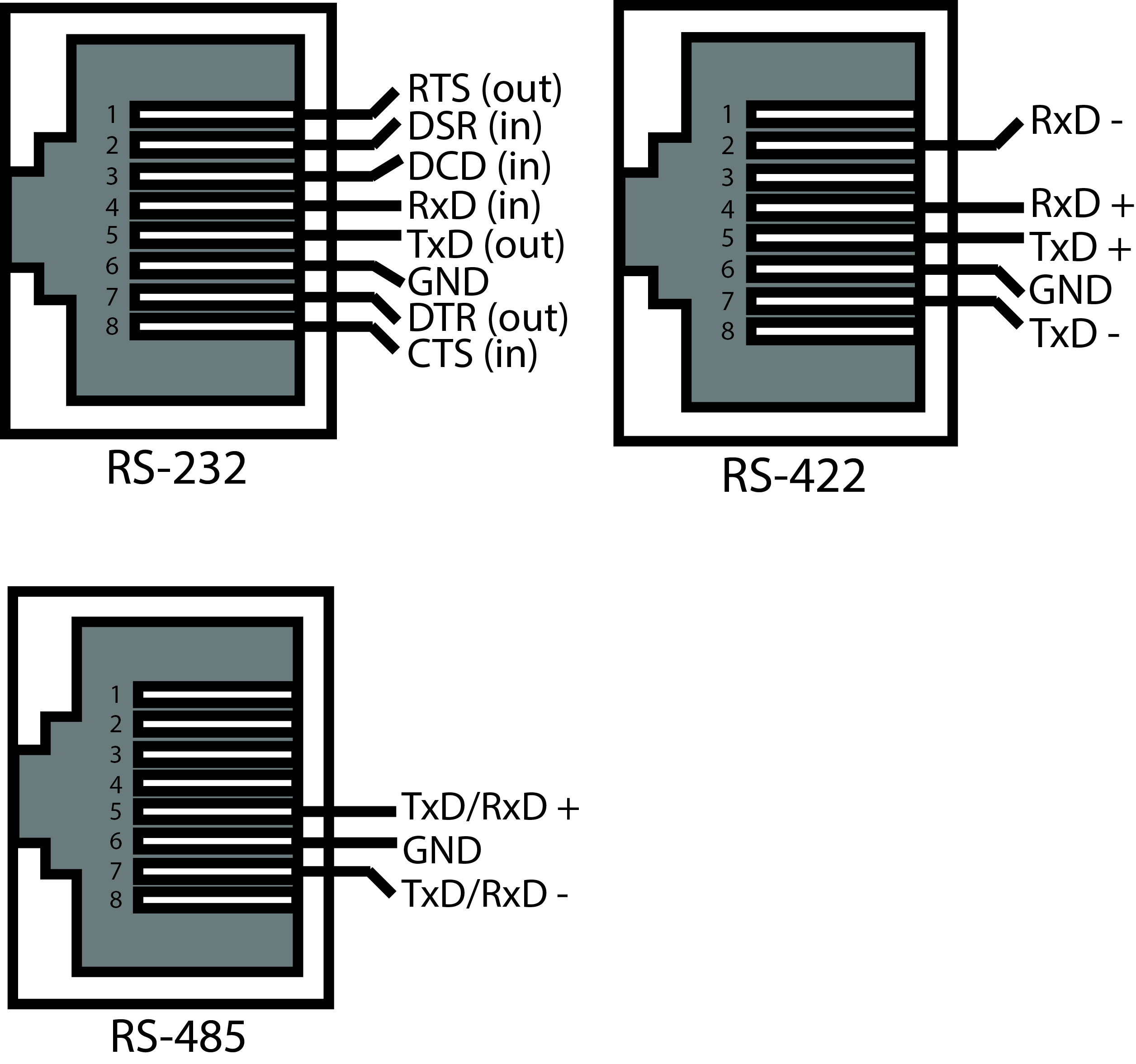 Rs485 To Usb Wiring Diagram Libraries Cable For Connecting Rs 485 Rj45 Diagrams Imgcomtrol 99581 4 Express Systems U0026 Peripherals