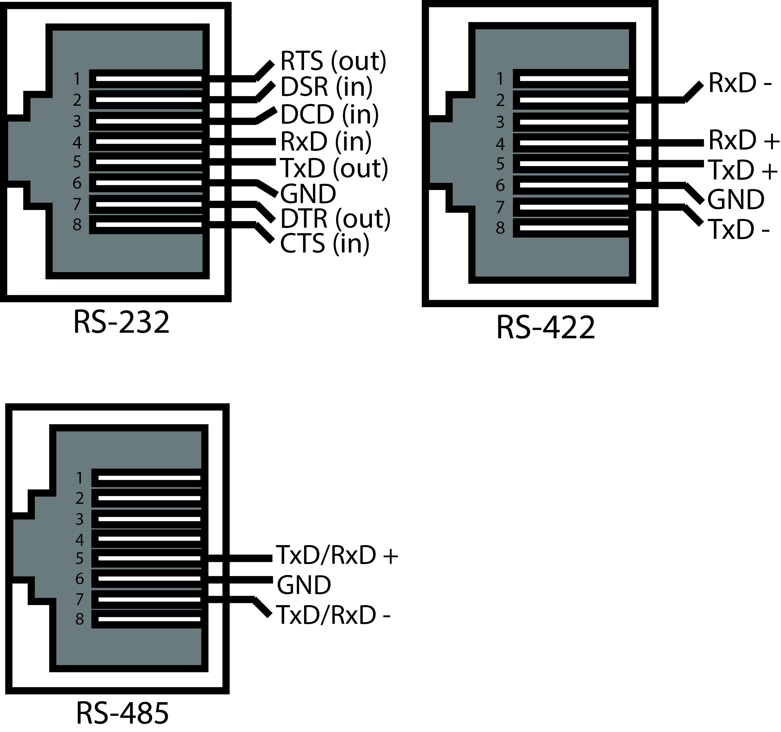 engineering drawing · pinout diagrams
